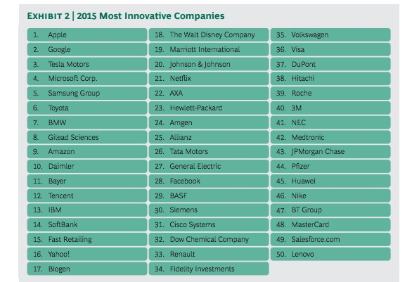 most-innovative-companies_9bd1b