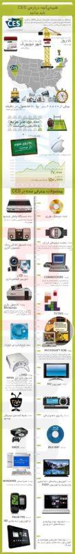 CES_Infographic