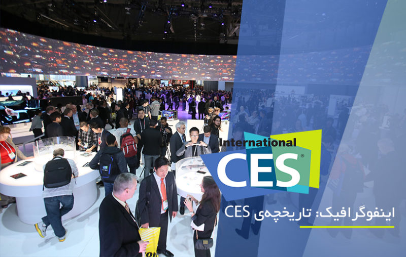 CES_Infographic_Main