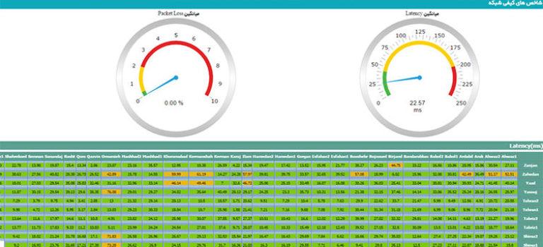 سامانه نظارت بر شاخص های کیفی شبکه زیرساخت رونمایی شد